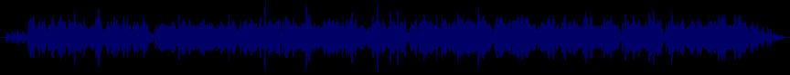 waveform of track #18929