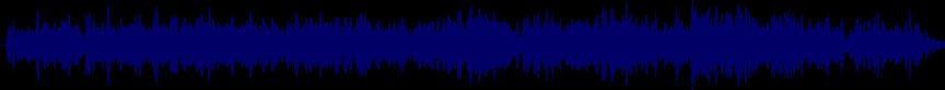 waveform of track #18983