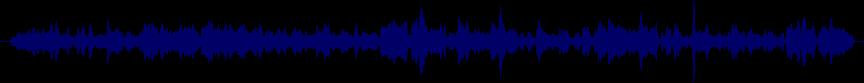 waveform of track #18984