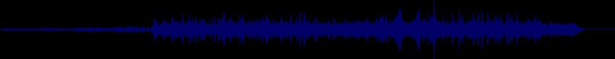 waveform of track #18992