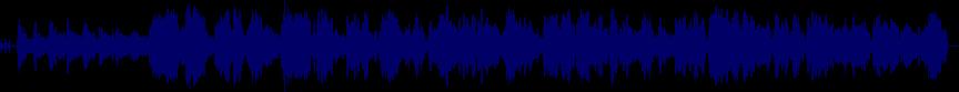 waveform of track #19000