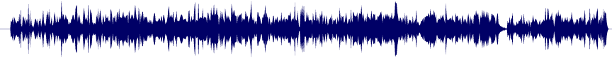 waveform of track #19043