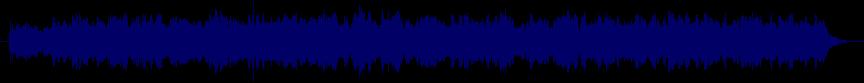 waveform of track #19047