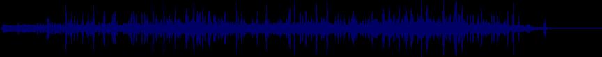 waveform of track #19048