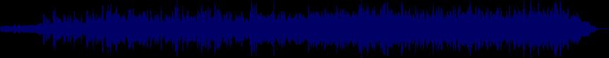 waveform of track #19070
