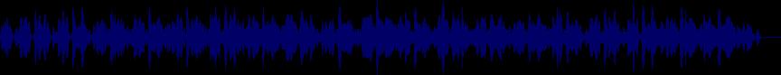 waveform of track #19082