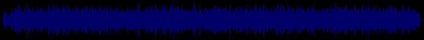 waveform of track #19109