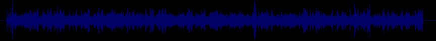 waveform of track #19110