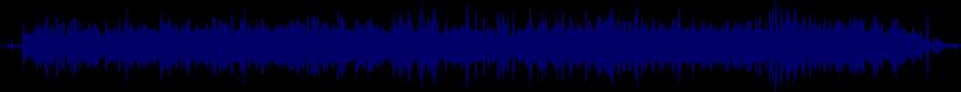 waveform of track #19117