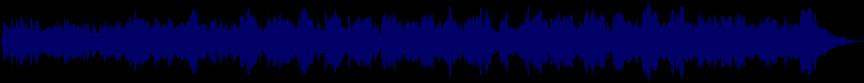 waveform of track #19120