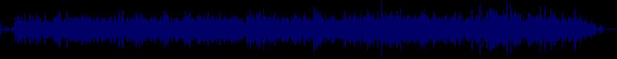waveform of track #19121