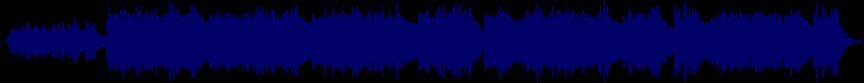 waveform of track #19129