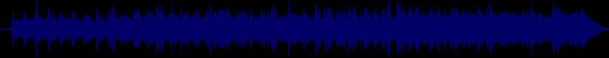waveform of track #19140