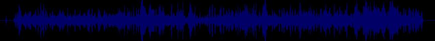 waveform of track #19146