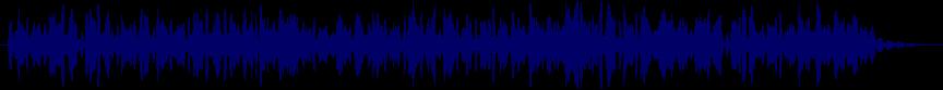 waveform of track #19148