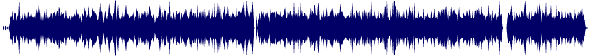 waveform of track #19154