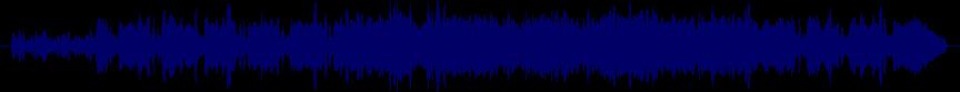 waveform of track #19159