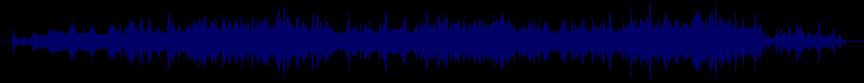 waveform of track #19162