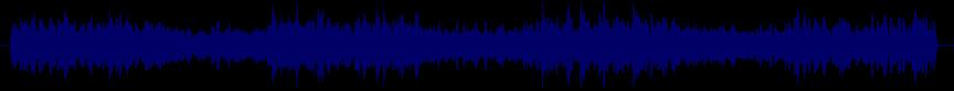 waveform of track #19175