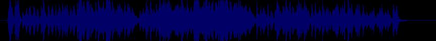 waveform of track #19176