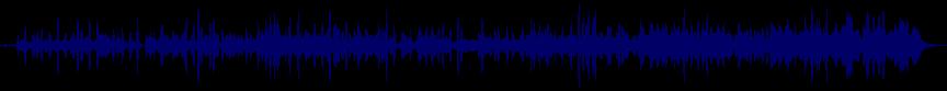 waveform of track #19177