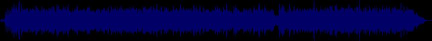 waveform of track #19179