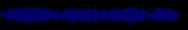waveform of track #191418