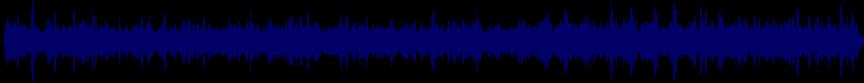 waveform of track #19204