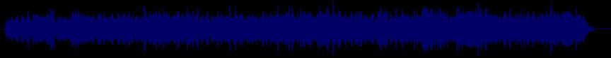 waveform of track #19222