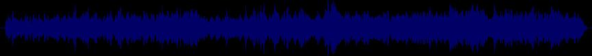 waveform of track #19237