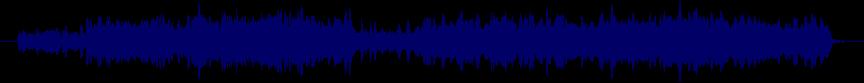 waveform of track #19240