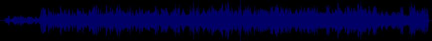 waveform of track #19247