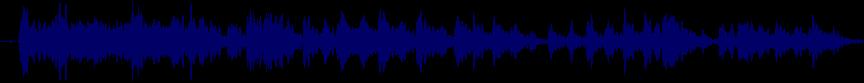 waveform of track #19252