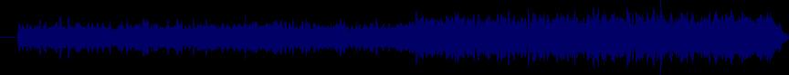 waveform of track #19255