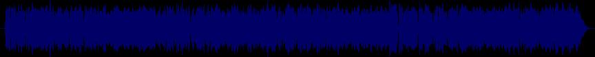 waveform of track #19258