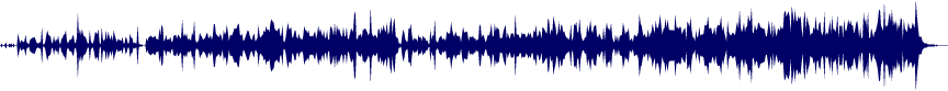 waveform of track #19272
