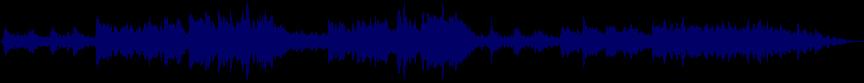 waveform of track #19280