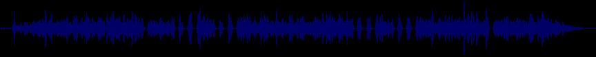 waveform of track #19289