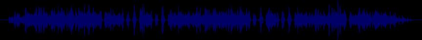waveform of track #19295