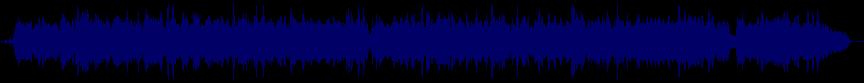 waveform of track #19323