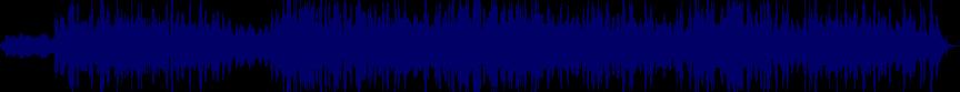 waveform of track #19350