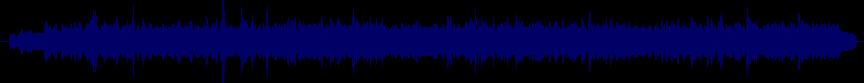 waveform of track #19367