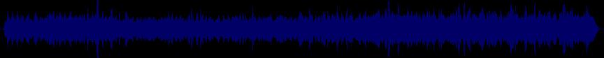 waveform of track #19370