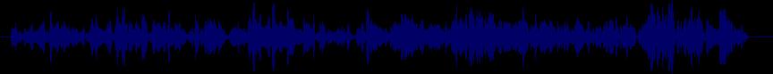 waveform of track #19382