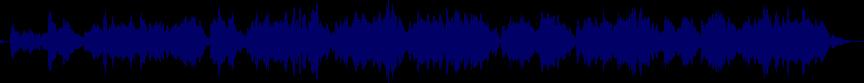 waveform of track #19395