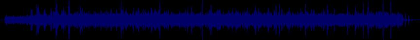 waveform of track #19404