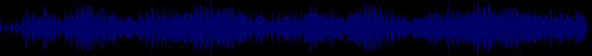 waveform of track #19412