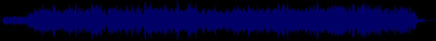 waveform of track #19427