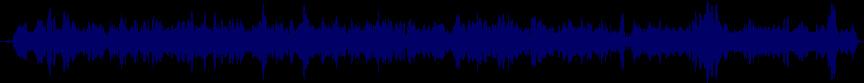 waveform of track #19445