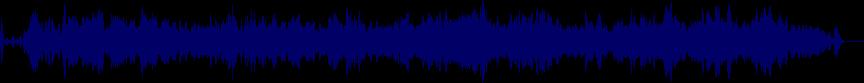 waveform of track #19504